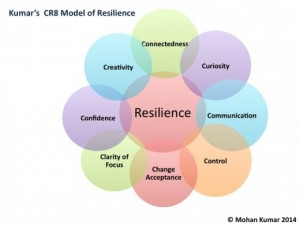http://docmo.hubpages.com/hub/A-Simple-Guide-to-Teaching-Resilience