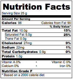 1 serving of Peanut Butter Ice Cream, 25 g. Also contains 0.26 g fiber. Analysis by www.caloriecount.com