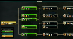 Sample of the technology tree from the game Civiliztion V