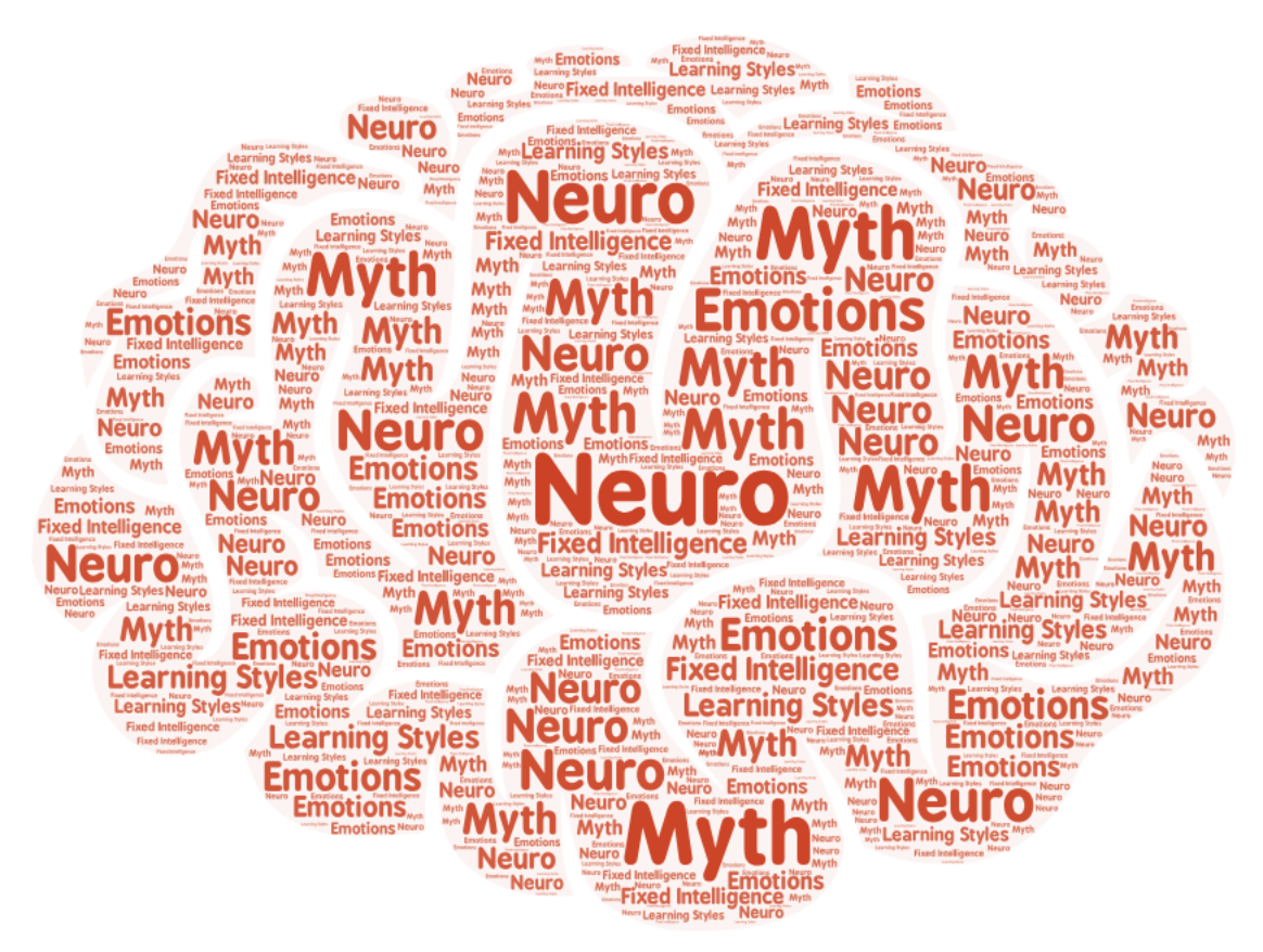 neuromyths about emotions, fixed intelligence, learning styles