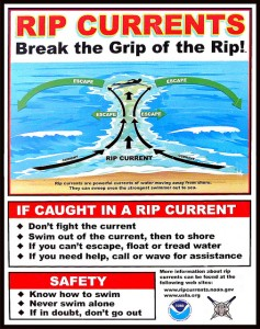Rip current warning sign
