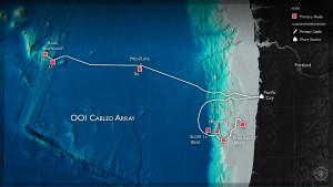 NOAA map of Axial Seamount and OOI cabled instrument array