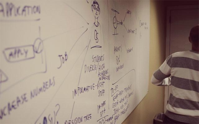 white board mindmapping