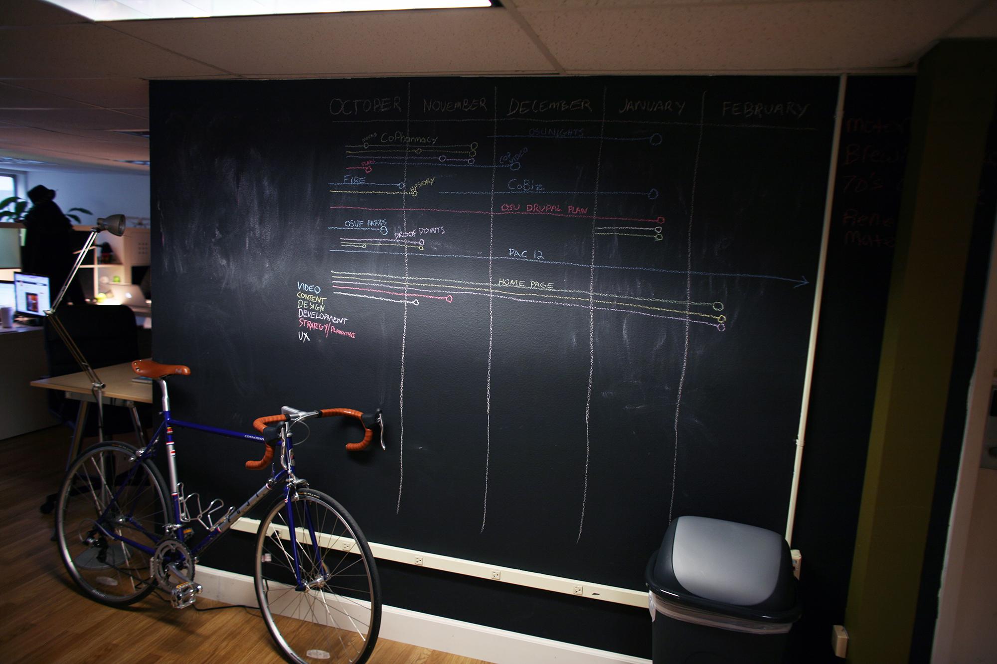 task-wall