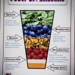 Power UP! Smoothie