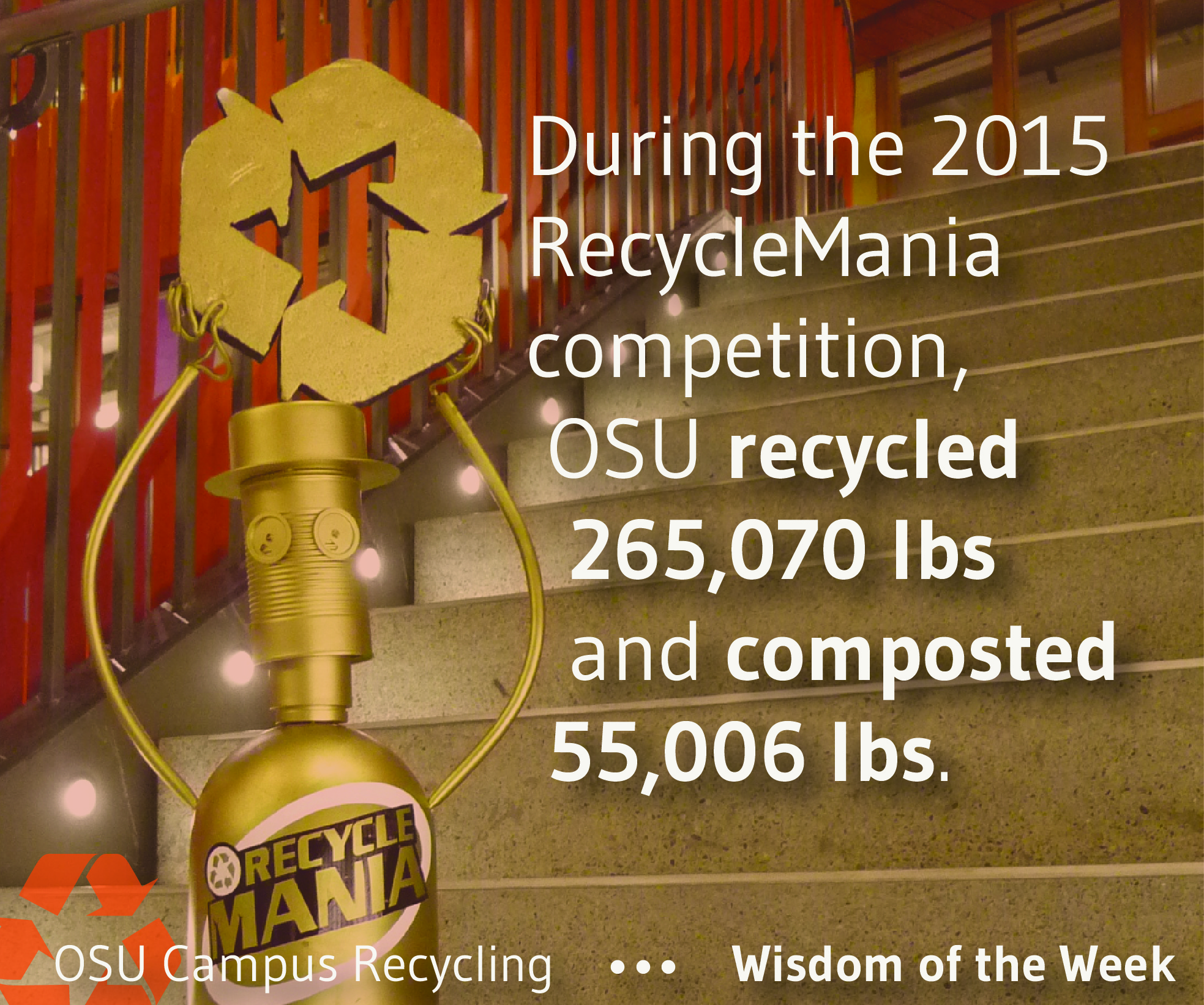 During the 2015 RecycleMania competition, OSU recycled 265,070 lbs and composted 55,006 lbs.
