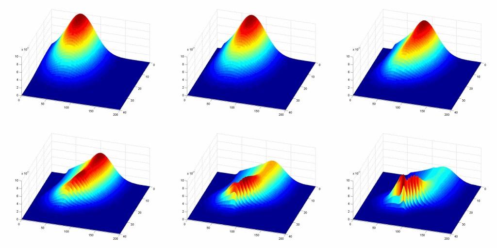 Kernel density maps