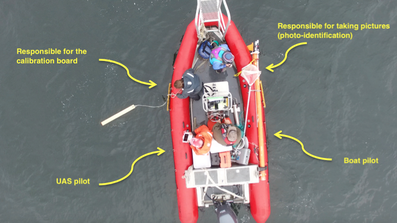 Figure 1: UAS image showing each team members' functions in the boat at the moment just after the UAS launch.