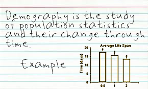 Picture of a notecard that says of population statistics  and their change through time. The card as a drawing of a graph of average life span.