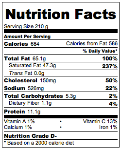 Papa johns pizza calories fast food nutrition facts.
