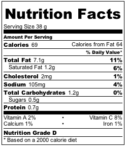 Nutrition facts for Tomato Feta Salad. Nutrition analysis by www.caloriecount.com