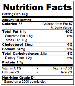 Nutrition information for 1 Chocolate Hazelnut Cookie. Nutritional analysis by www.caloriecount.com