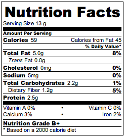 Nutrition information for 1 almond florentine cookie (recipe makes 10). Nutrition information provided by www.caloriecount.com