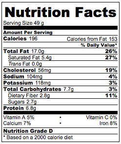 Chocolate Poundcake Nutritional Facts, 1 cupcakes (makes 10) from www.caloriecount.com