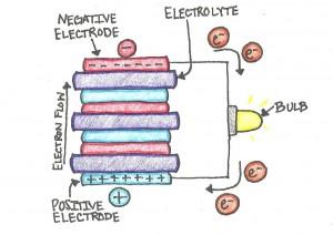 electron flow diagram 001