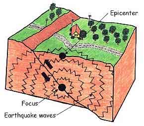 pt8-earthquake-epicenter-mlm