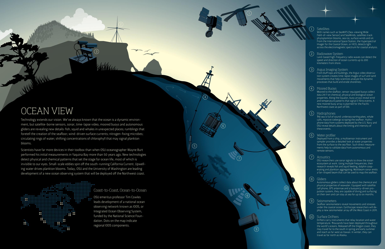 Ocean-View-revision1 | Terra Research