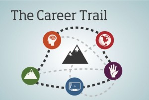 career trail one