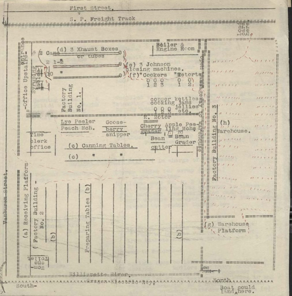 MSS Cannery_Corvallis plant Outline 3, plant map and procedures_Box 1 Folder 4_Page_1