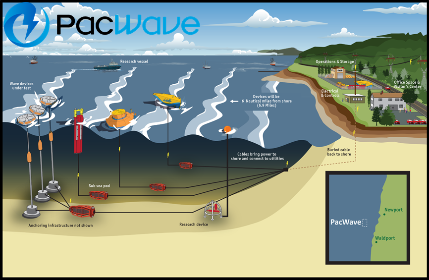 pacwave-powerpoint