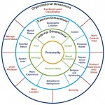 Diversity_Wheel