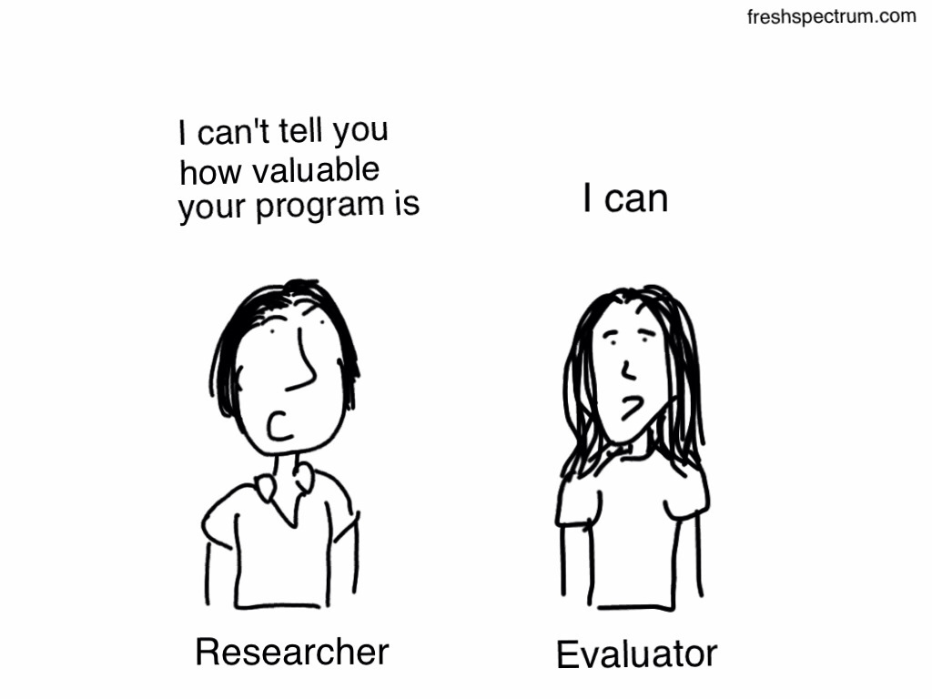 http://blogs.oregonstate.edu/programevaluation/files/2014/06/research-v.-evaluation.jpg