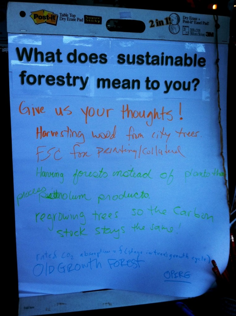What Does Sustainable Forestry Mean To You?