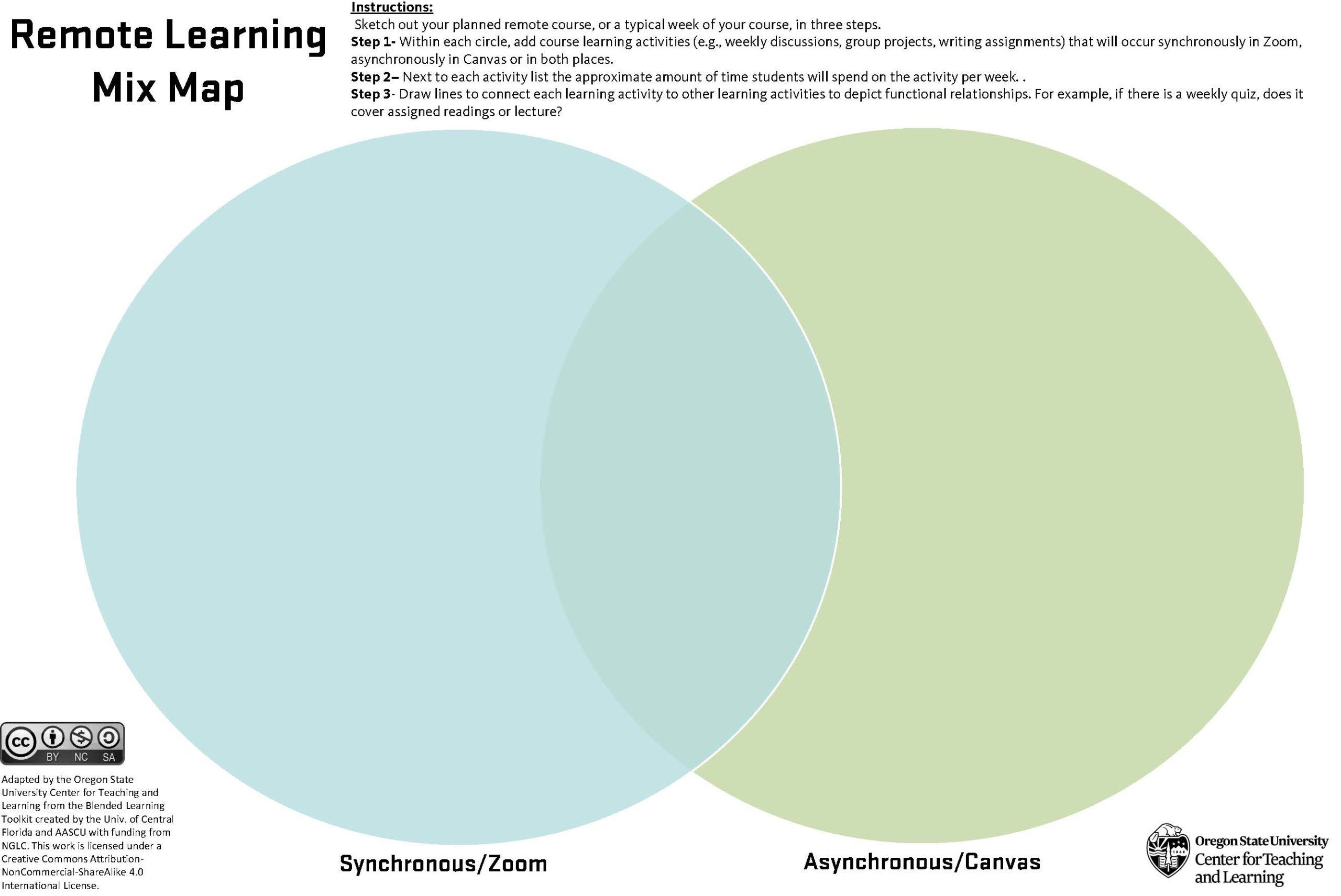 Remote Learning Mix Map