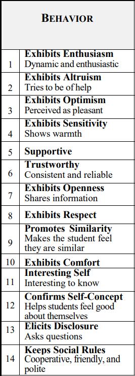 Rapport Building Checklist