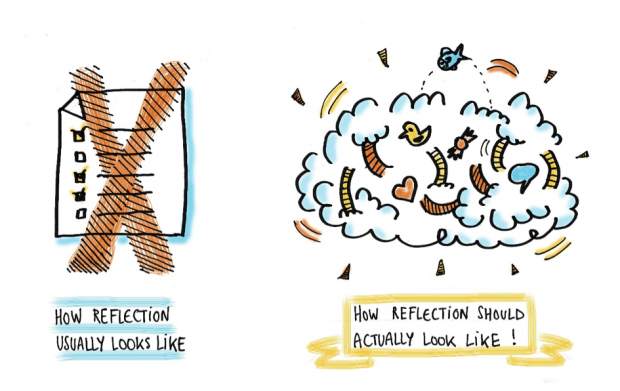 What Reflection Usually looks like and what reflection should look like