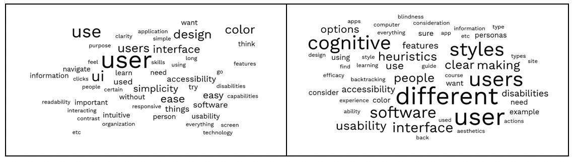 what students considered when designing a software user interface before (left) and after (right) learning GenderMag concepts