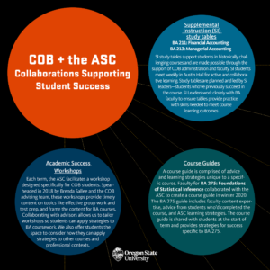 ASC Collaboration with College of Business