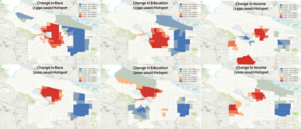 Identifying Gentrification With Gis Spatial Correlation Between Race Income And Education Geog 566 The researchers define advanced gentrification as areas that have experienced significant demographic changes and high levels of real estate here are some of the group's maps that illustrate the occurrence of gentrification and displacement in oakland. identifying gentrification with gis