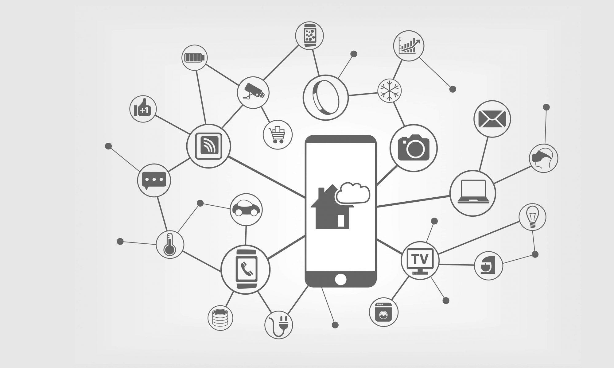 Community of Practice: Internet of Things