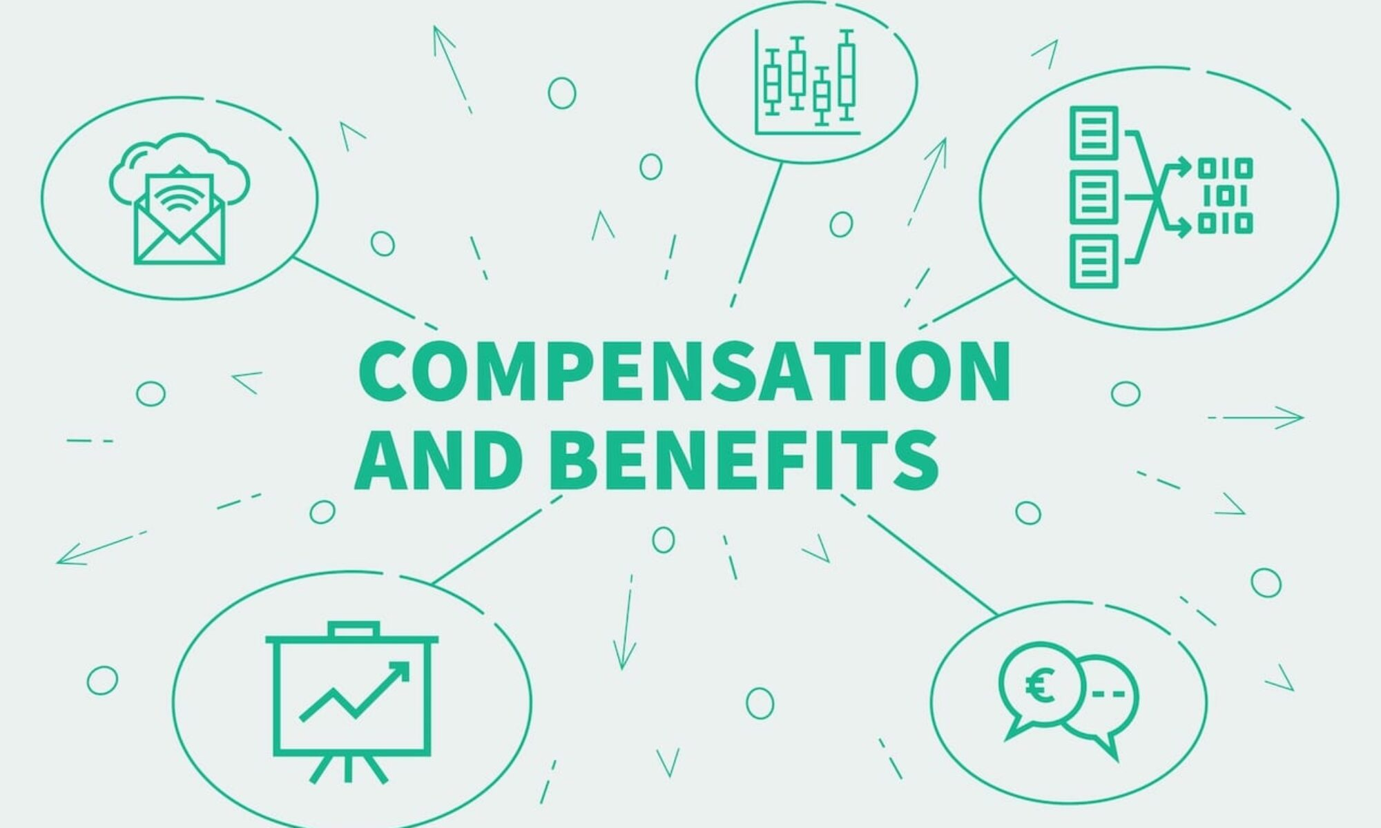 The Rules of Compensation