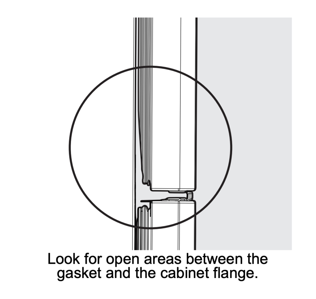 """A product manual picture showing a freezer gasket which does not seal the freezer due to being warped. Text: """"Look for open areas between the gasket and the cabinet flange."""""""